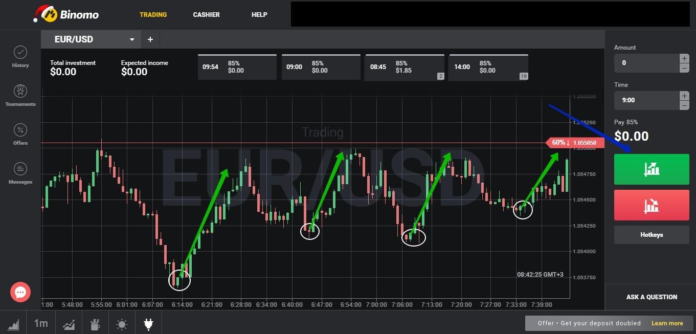 Стратегия торговли бинарными опционами на youtube-2