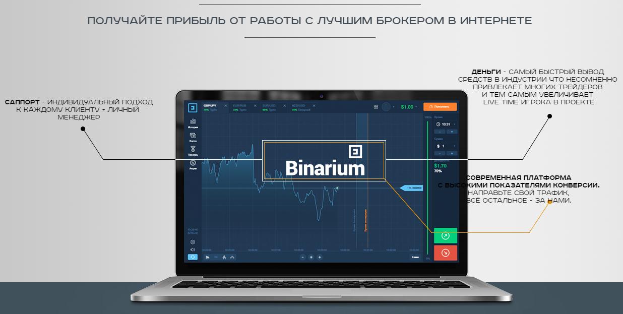 Партнерская программа Binarium