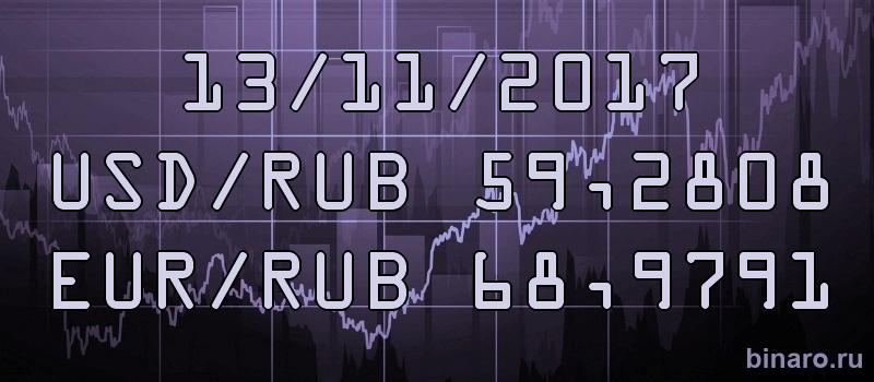 курс доллара и евро 13 ноября 2017