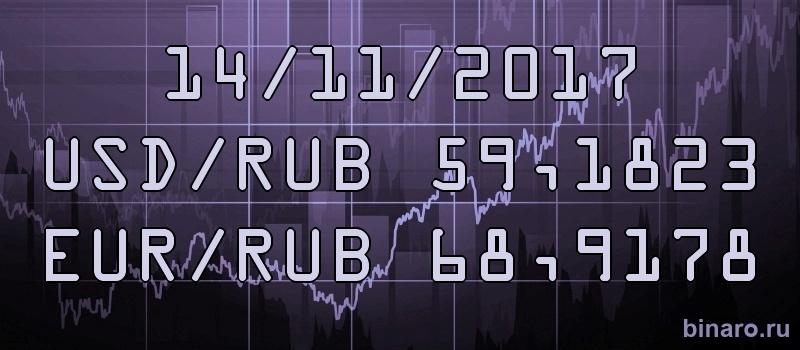 курс доллара и евро 14 ноября 2017