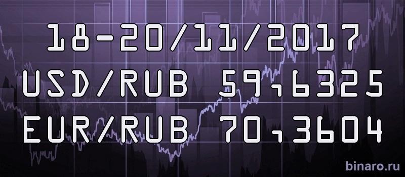 курс доллара и евро 18-20 ноября 2017