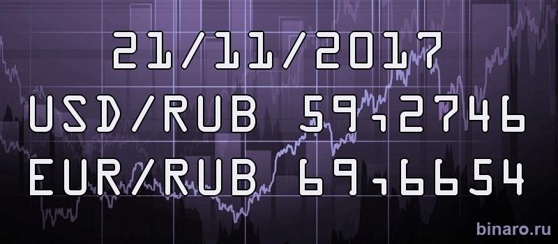 курсы доллара и евро 21 ноября 2017