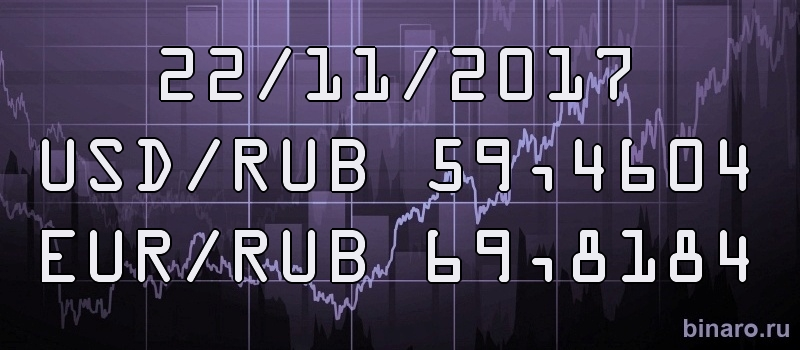 Курсы доллара и евро 22 ноября 2017