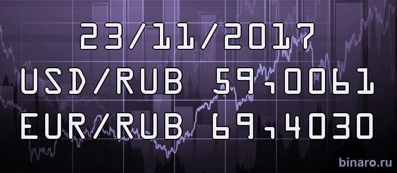 Курсы доллара и евро 23 ноября 2017