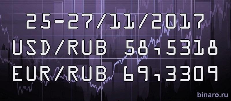 Курсы доллара и евро с 25 по 27 ноября 2017