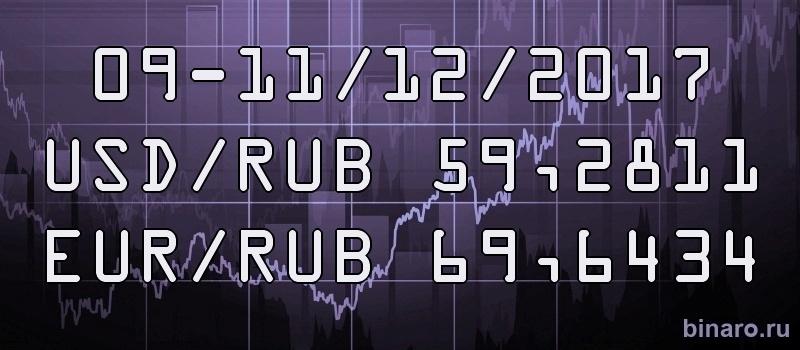 Курс доллара и евро с 9 по 11 декабря 2017