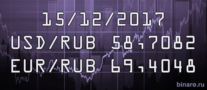 курсы доллара и евро 15 декабря 2017