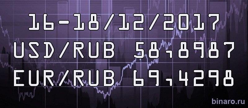 Курсы доллара и евро 16 17 18 декабря 2017