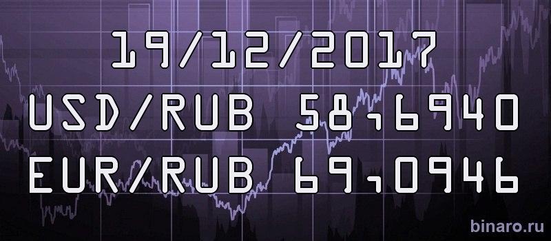 Курсы доллара и евро на 19 декабря 2017