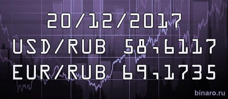 Курсы доллара и евро 20 декабря 2017