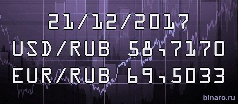 Курсы доллара и евро 21 декабря 2017