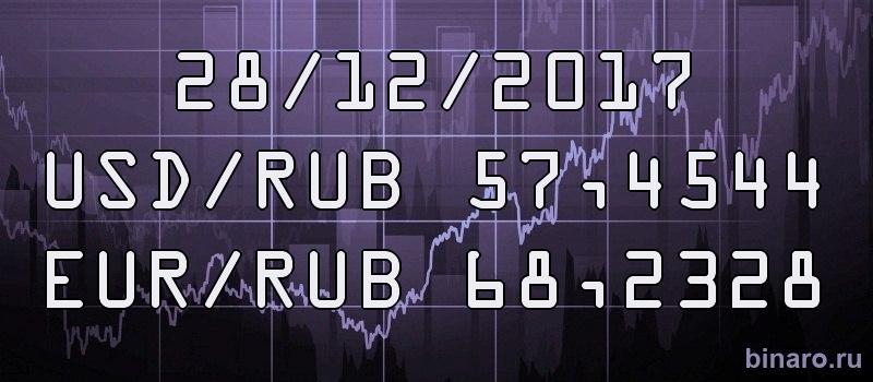 курсы доллара и евро 28 декабря 2017