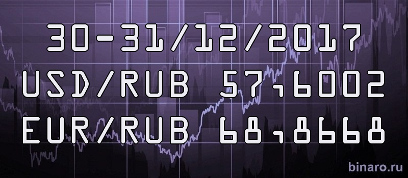 Курсы доллара и евро 30 31 декабря 2017 1 2 3 января 2018