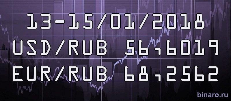 Курсы доллара и евро на 13 14 15 января 2018