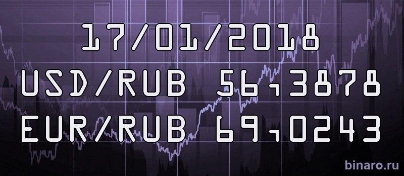курс доллара и евро на 17 января 2018
