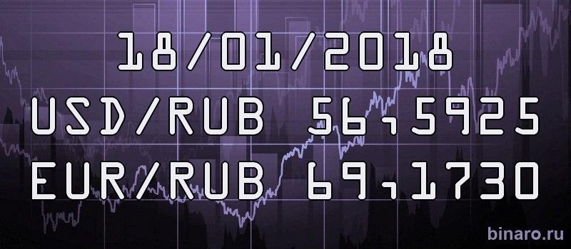 Курсы доллара и евро 18 января 2018