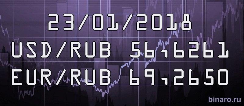 Курсы доллара и евро 23 января 2018