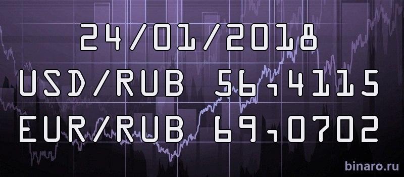 Курсы доллара и евро на 24 января 2018