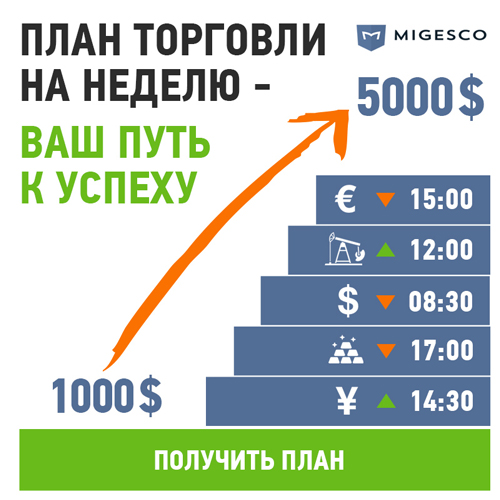 migesco-trading-plan-banner
