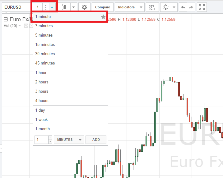 Торговые тренд сигналы мониторинг торговли на форекс